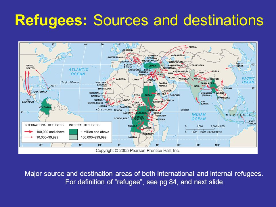 Refugees: Sources and destinations