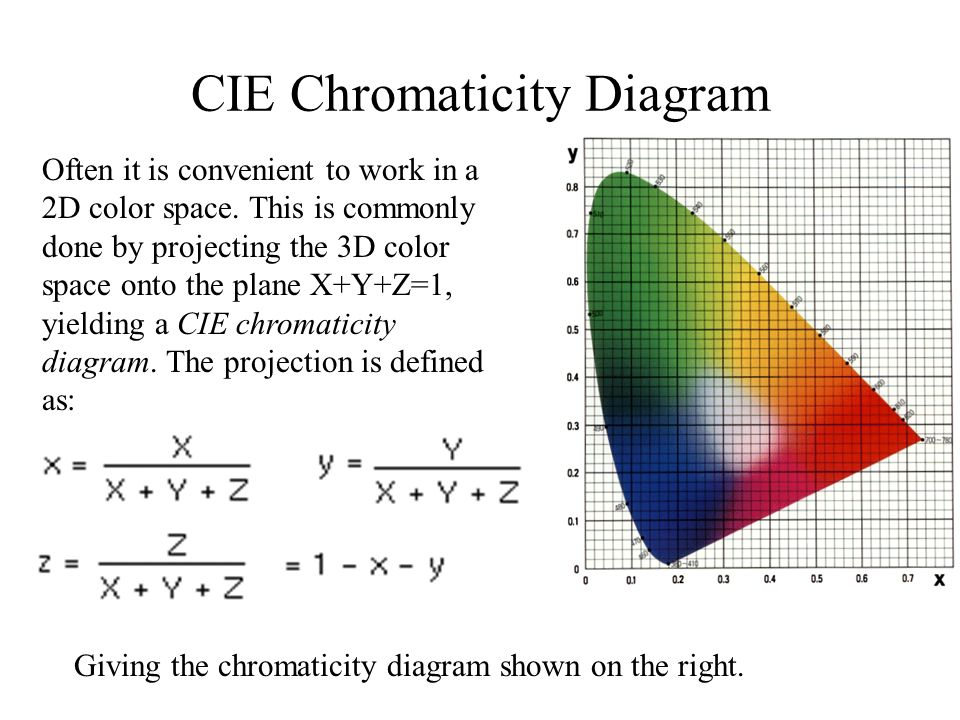 Color models and color applications ppt video online download cie chromaticity diagram ccuart Choice Image