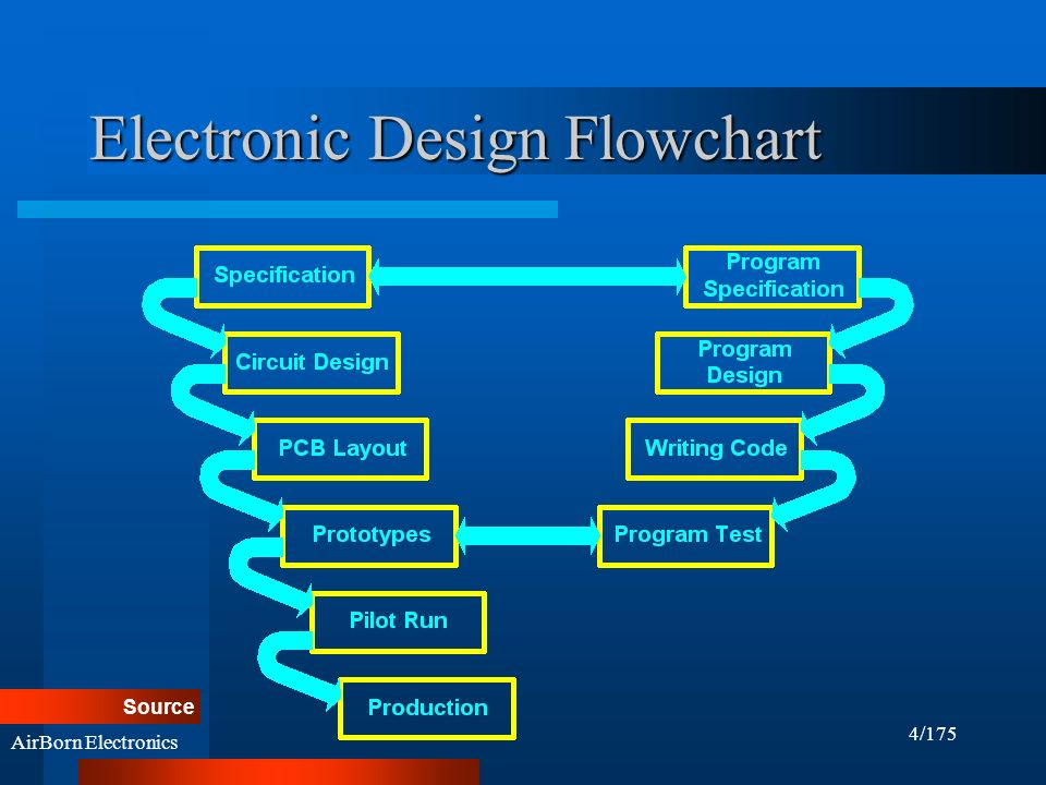 Embedded Systems University Of Belgrade Ppt Download