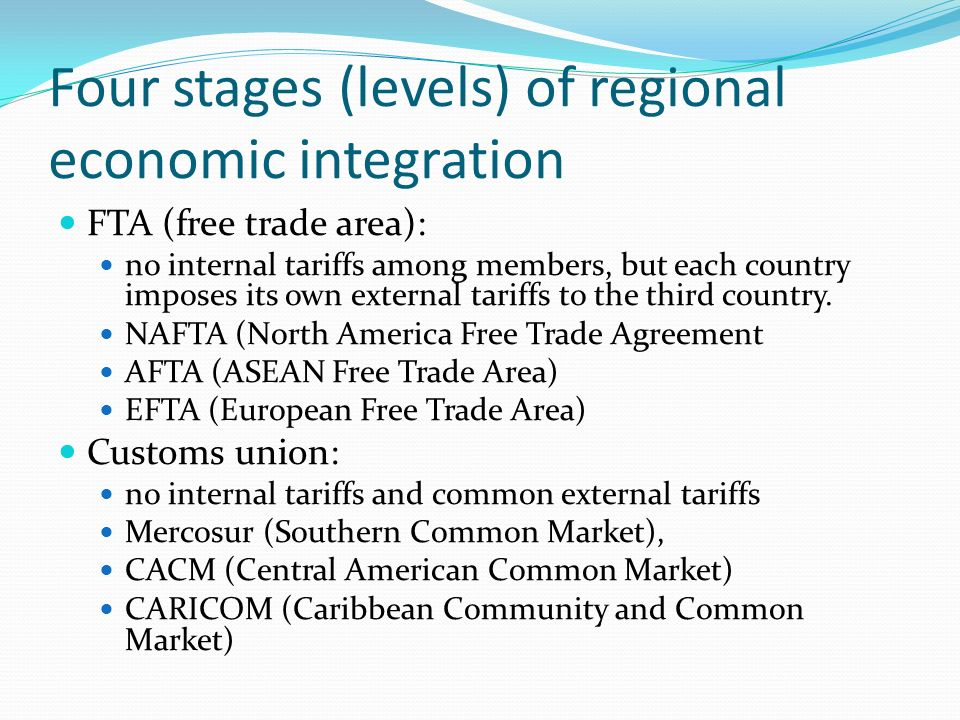 Economic Integration Chapter Ppt Video Online Download