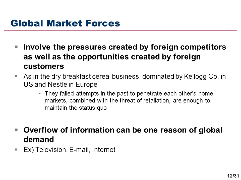 Global Market Forces Involve the pressures created by foreign competitors as well as the opportunities created by foreign customers.