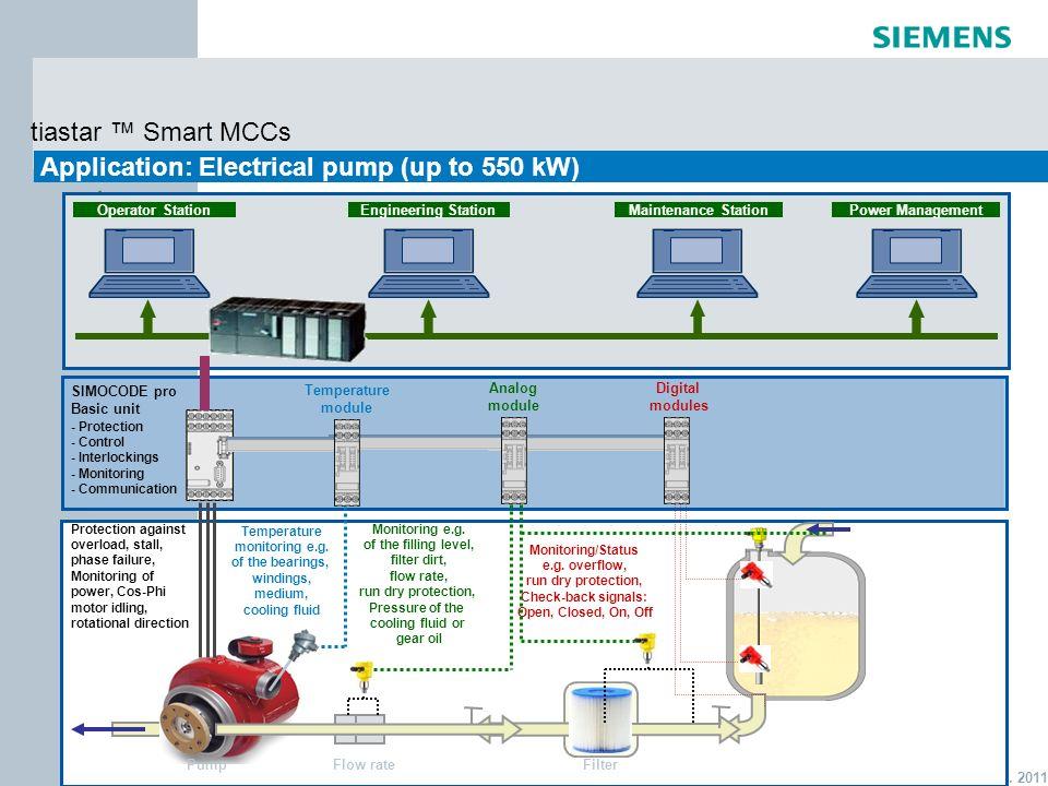 Siemens tiastarTM Motor Control Center (MCC) - ppt video online download