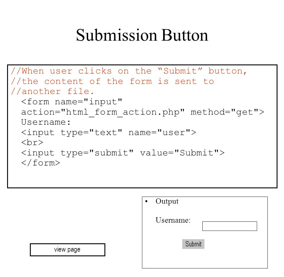 Submission Button //When user clicks on the Submit button,