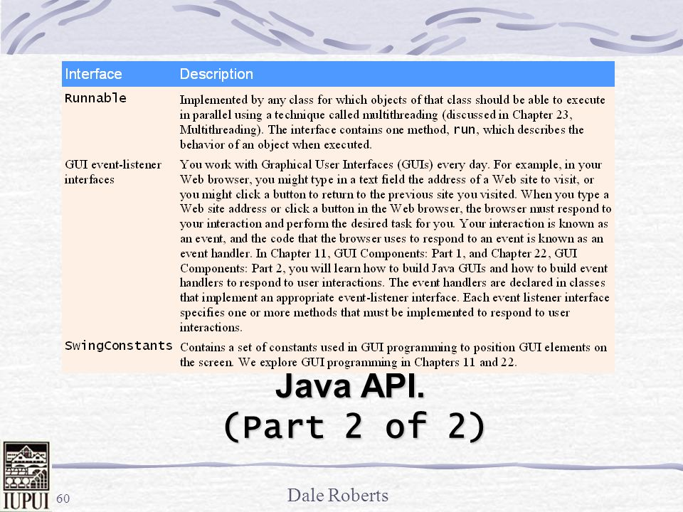 Fig | Common interfaces of the Java API. (Part 2 of 2)