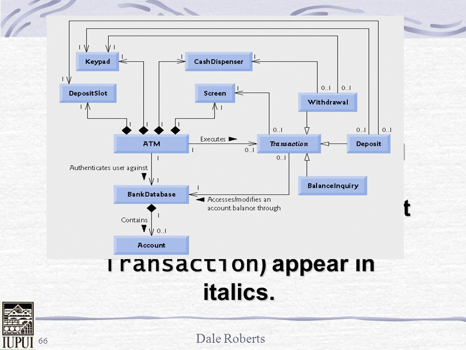 Fig | Class diagram of the ATM system (incorporating inheritance).
