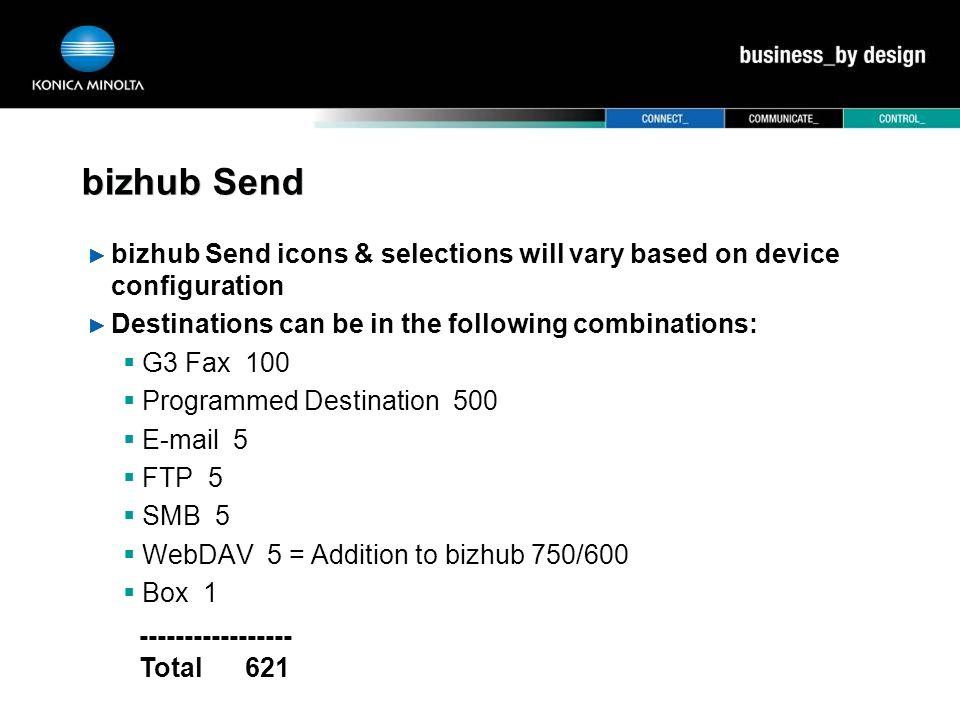 Konica Minolta bizhub 751/ ppt video online download