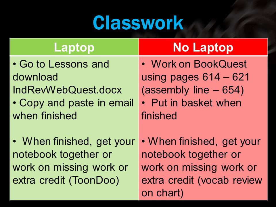 Classwork Laptop No Laptop