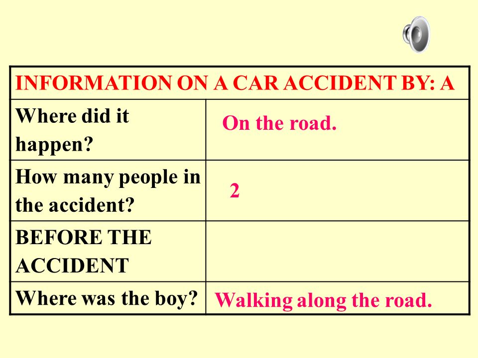 INFORMATION ON A CAR ACCIDENT BY: A