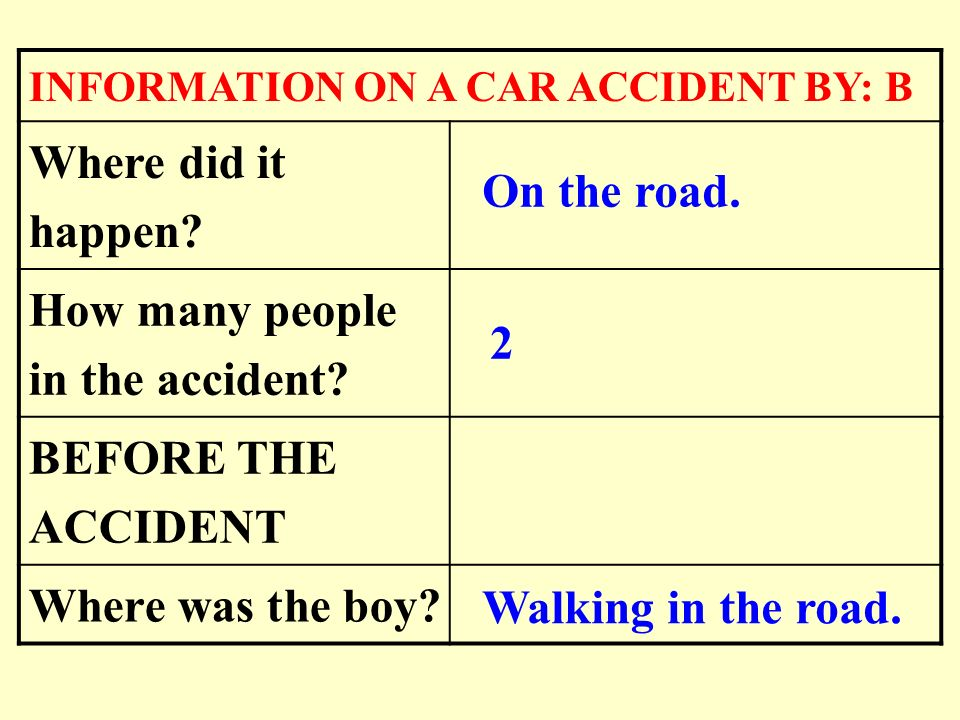 How many people in the accident