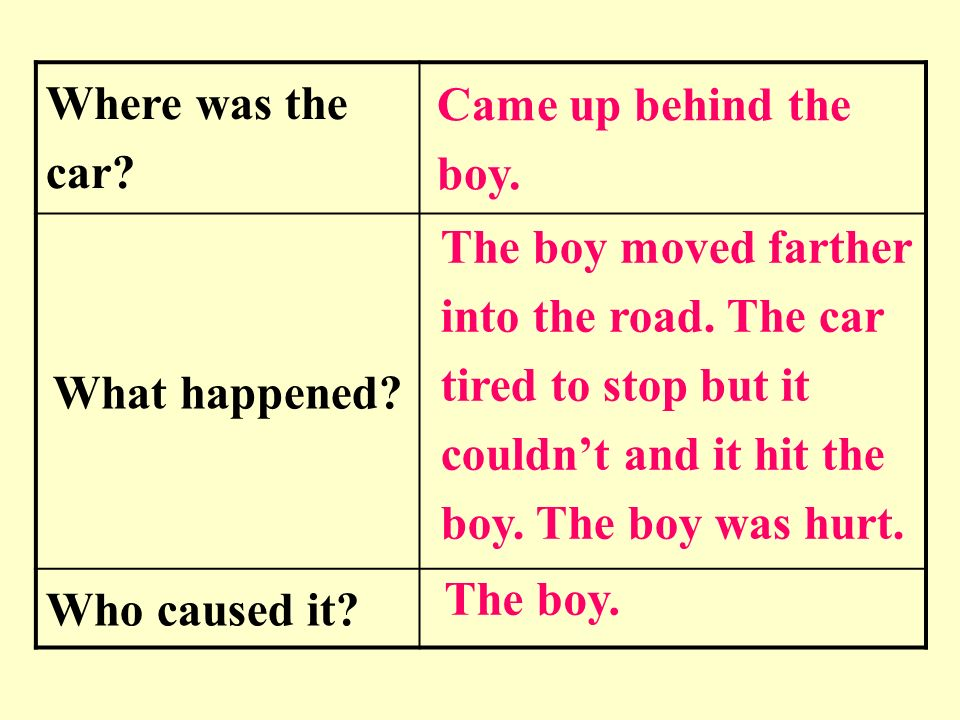 Where was the car What happened Who caused it Came up behind the boy.