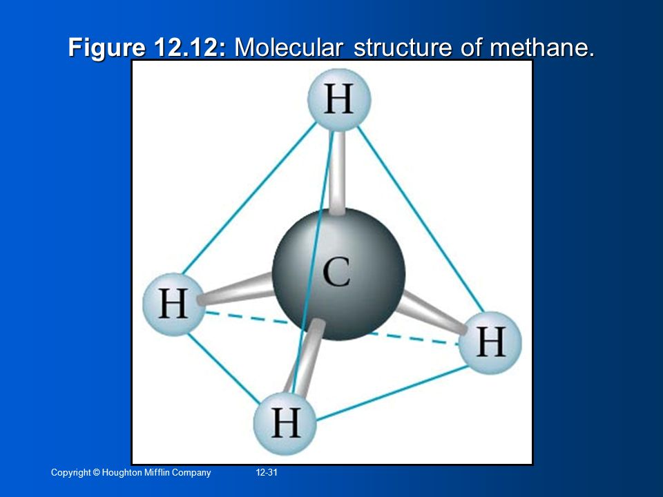 Figure 12.12: Molecular structure of methane.