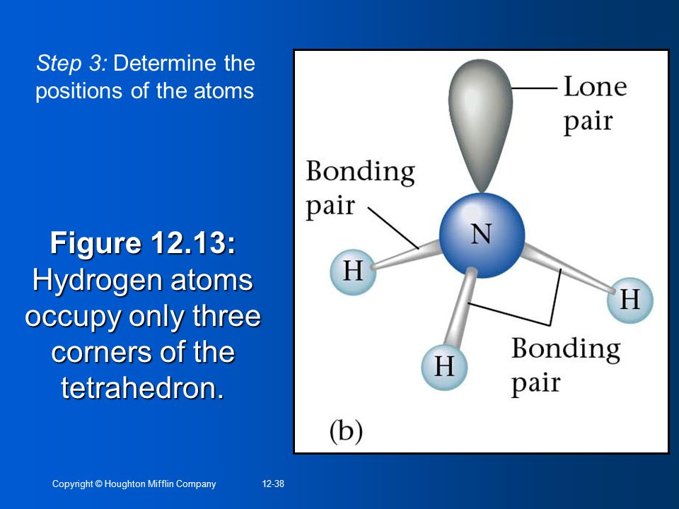 Step 3: Determine the positions of the atoms