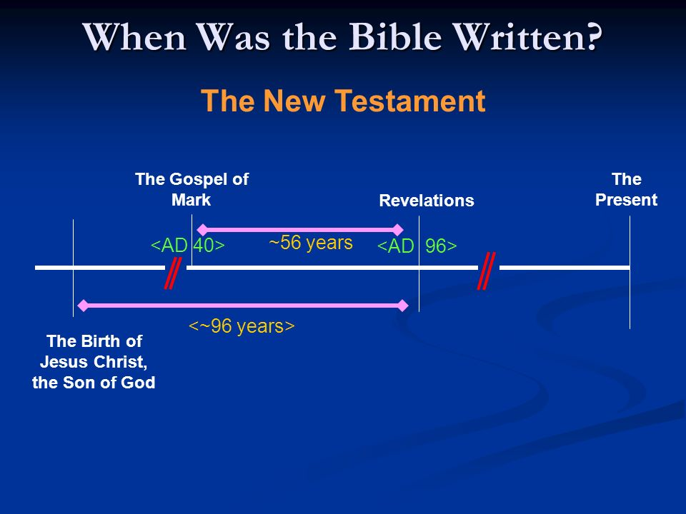 Bible Written In How Many Years