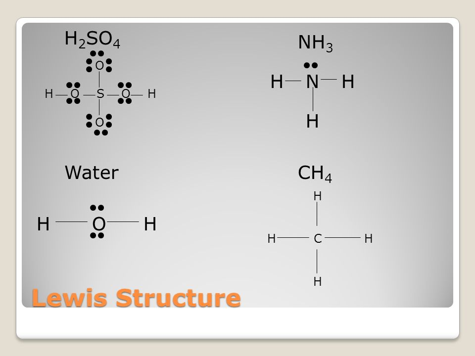 Dot Diagram Bromine Antimony Diy Wiring Diagrams