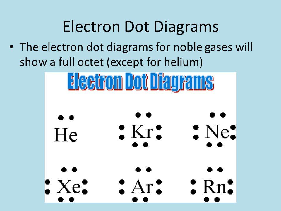 Lewis Dot Diagram Cesium Electrical Wiring Diagram