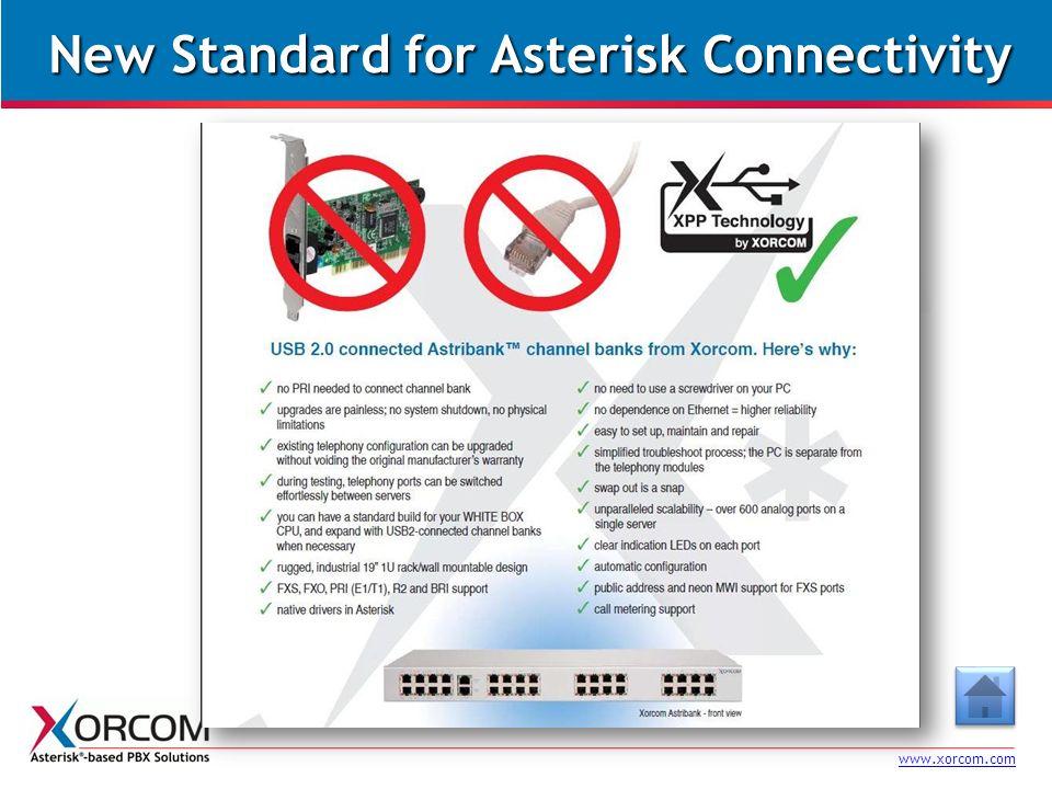 Asterisk®-based PBX Solutions - ppt download