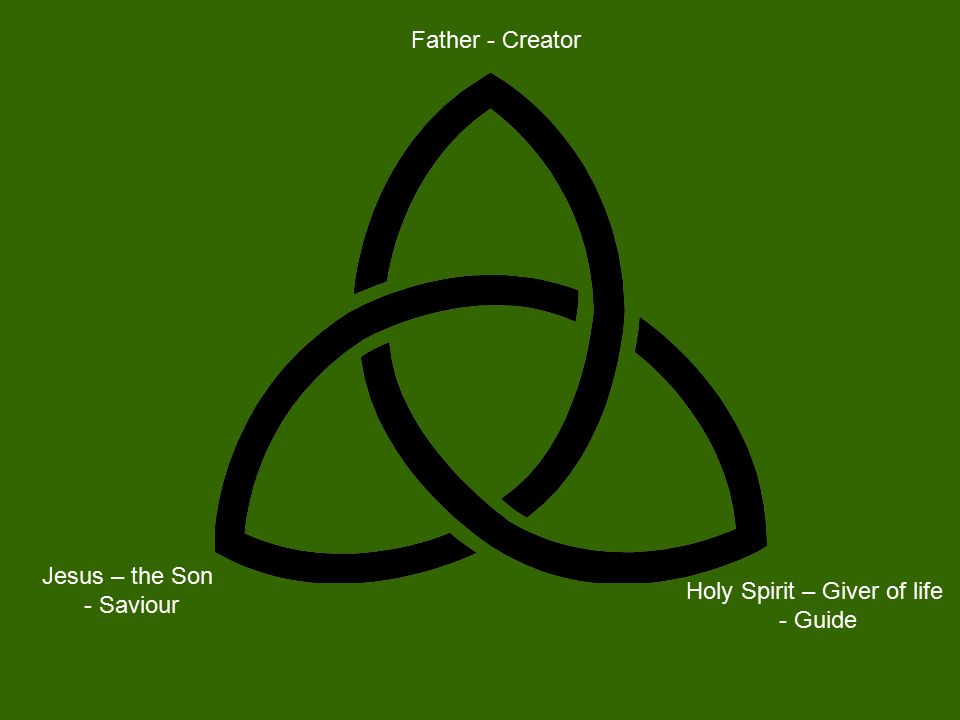 Holy Spirit Giver Of Life Father Creator Jesus The Son