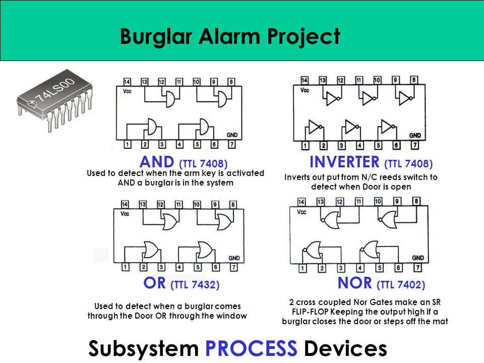systems approach burglar alarm project problem situation design20 burglar alarm project