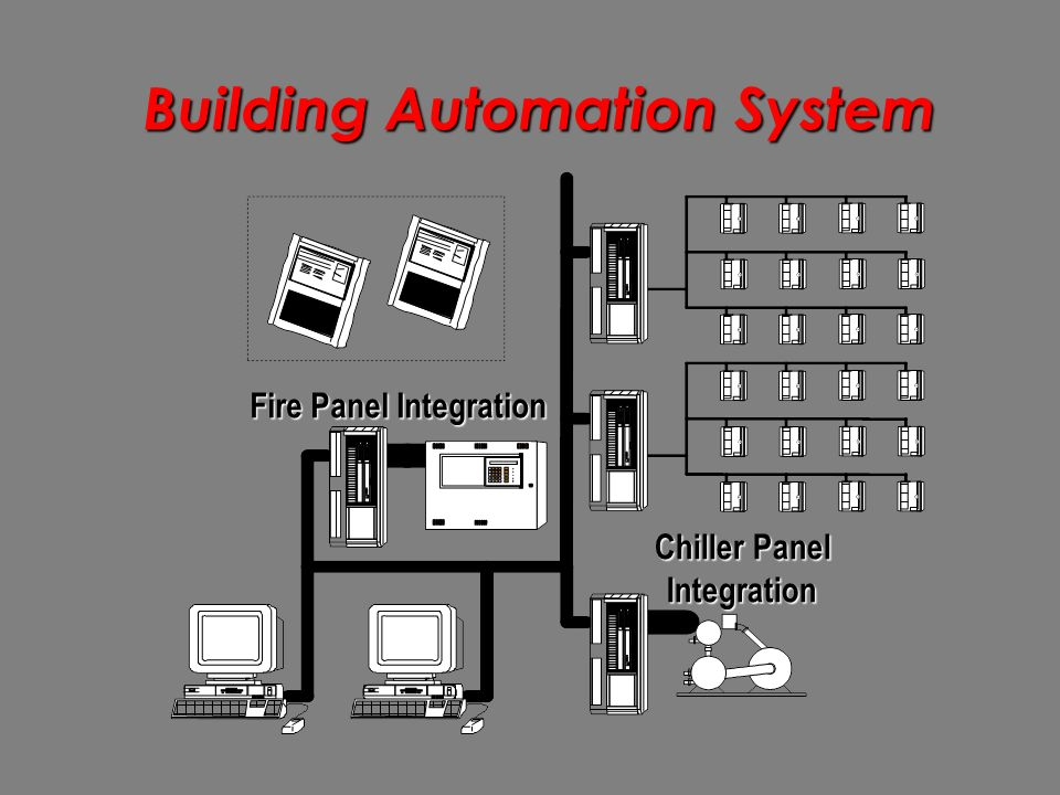 building automation The building automation system (bas) core functionality is to keep building climate within a specified range, light rooms based on an occupancy schedule, monitor performance and device failures in all systems and provide malfunction alarms.
