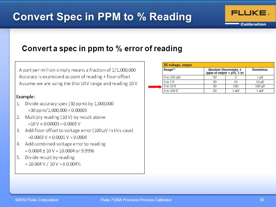 Convert Spec in PPM to % Reading