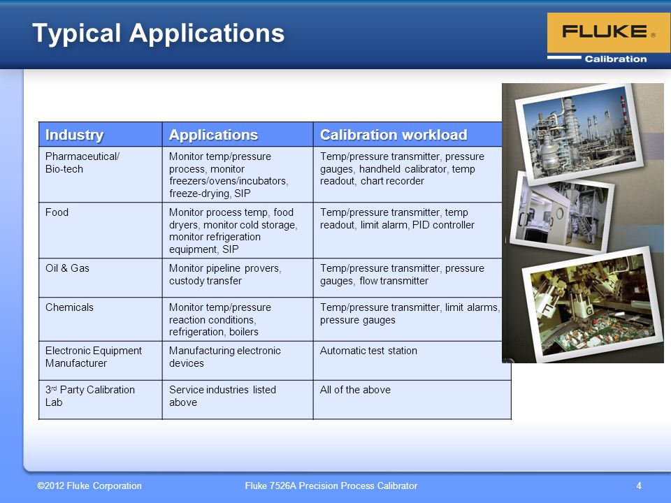 Typical Applications Industry Applications Calibration workload