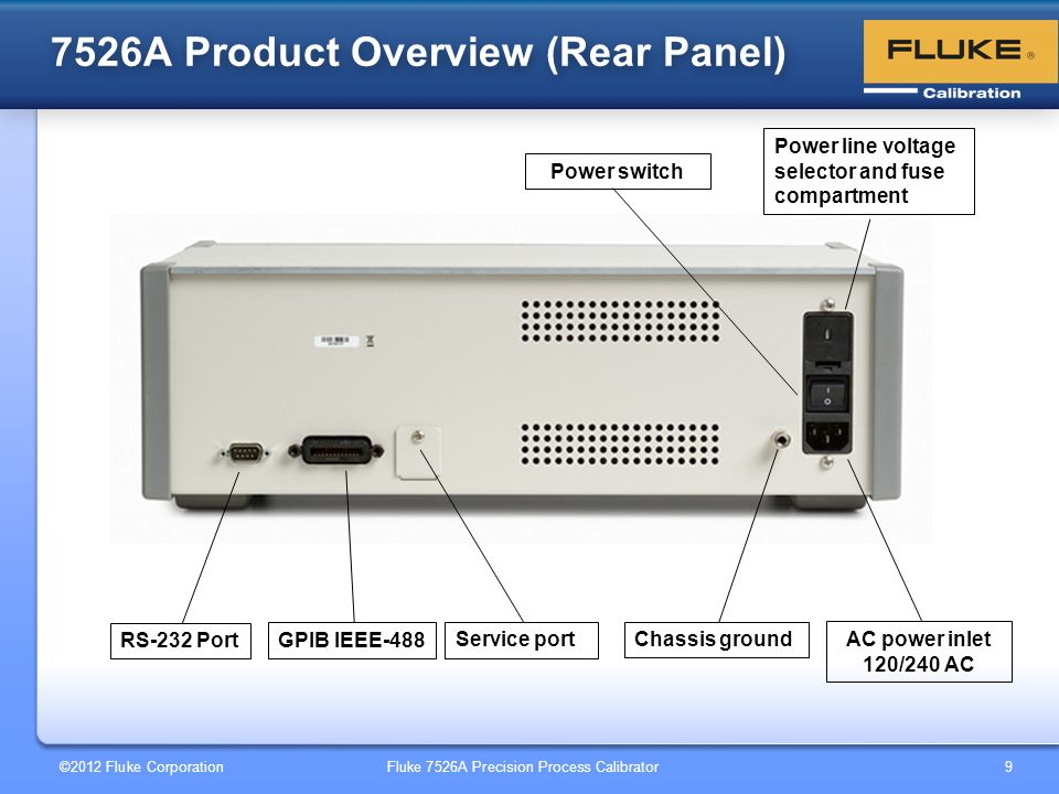 7526A Product Overview (Rear Panel)