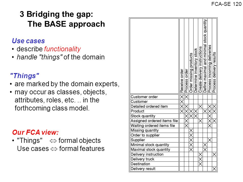 3 Bridging the gap: The BASE approach