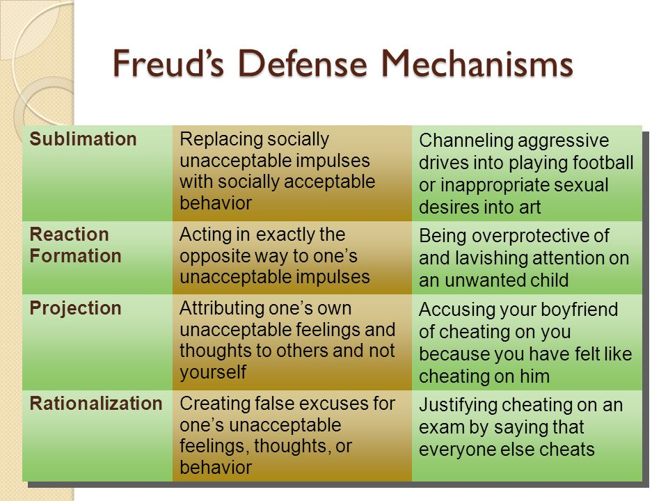 essay on freuds defense mechanisms Freudian theory of personality  freud describes the defense mechanisms  if you are the original writer of this essay and no longer wish to have the essay.