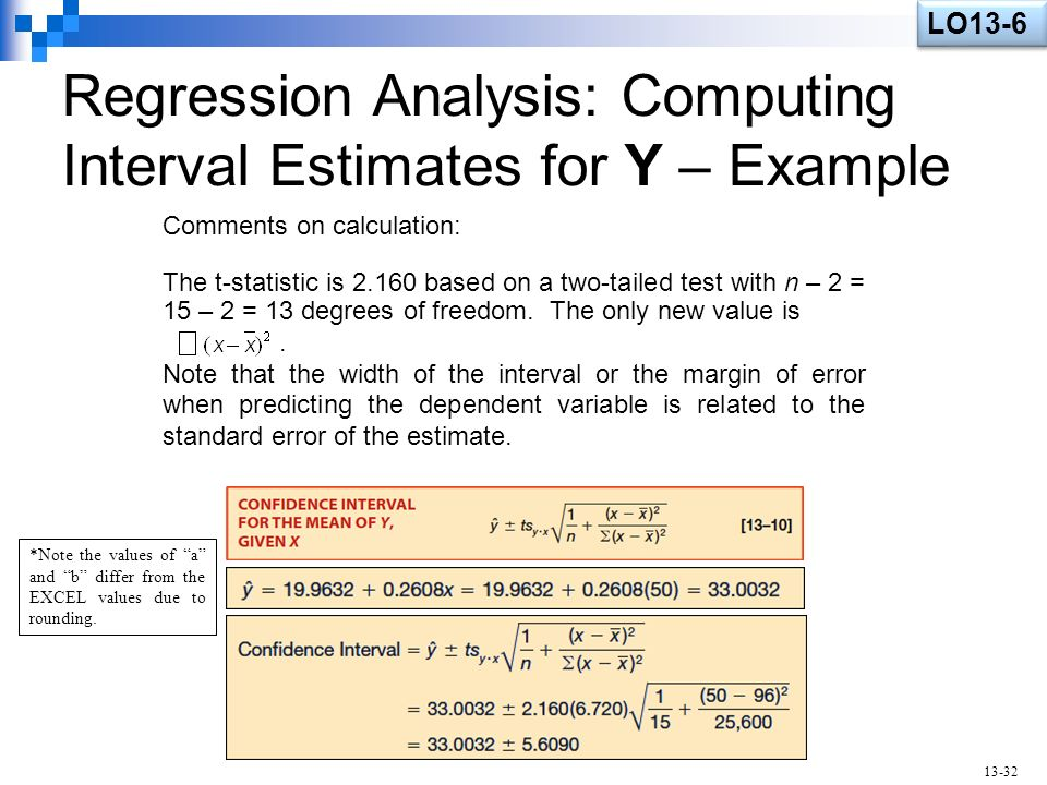 correlation and regression in excel pdf