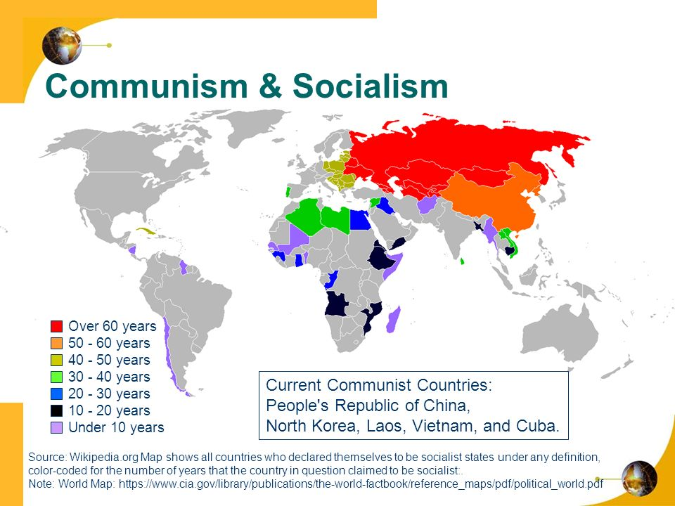 Example of communist country