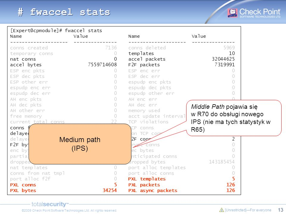 # fwaccel stats Medium path (IPS) Middle Path pojawia się