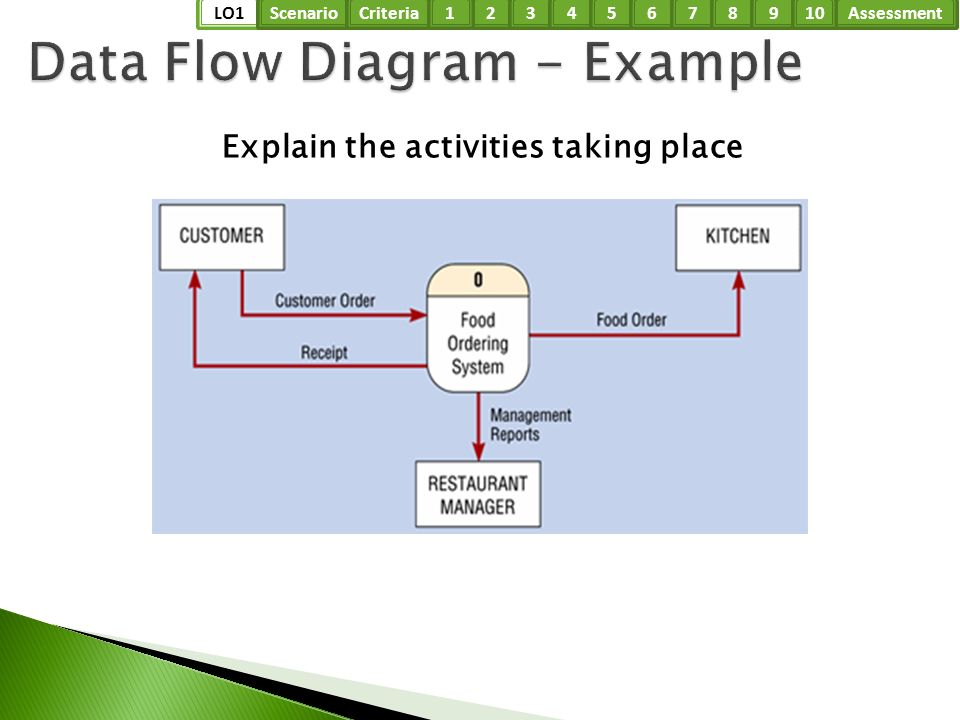 Unit 02 Information Systems Ppt Video Online Download
