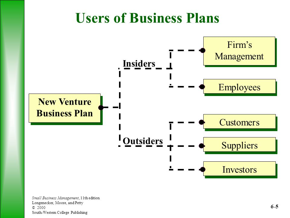 users associated with enterprise plan