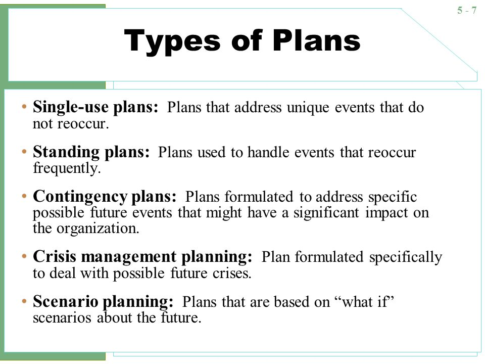 Types of planning ppt.