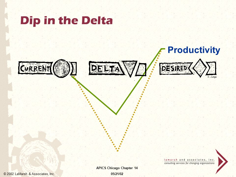 Dip in the Delta Productivity K. Judge