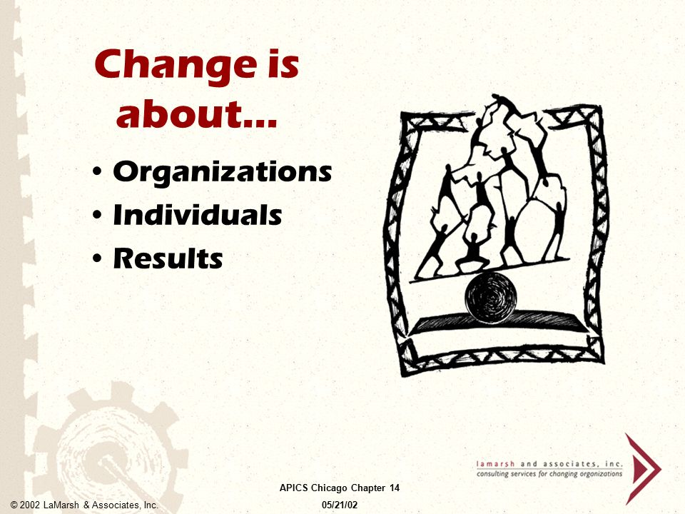 Change is about... Organizations Individuals Results