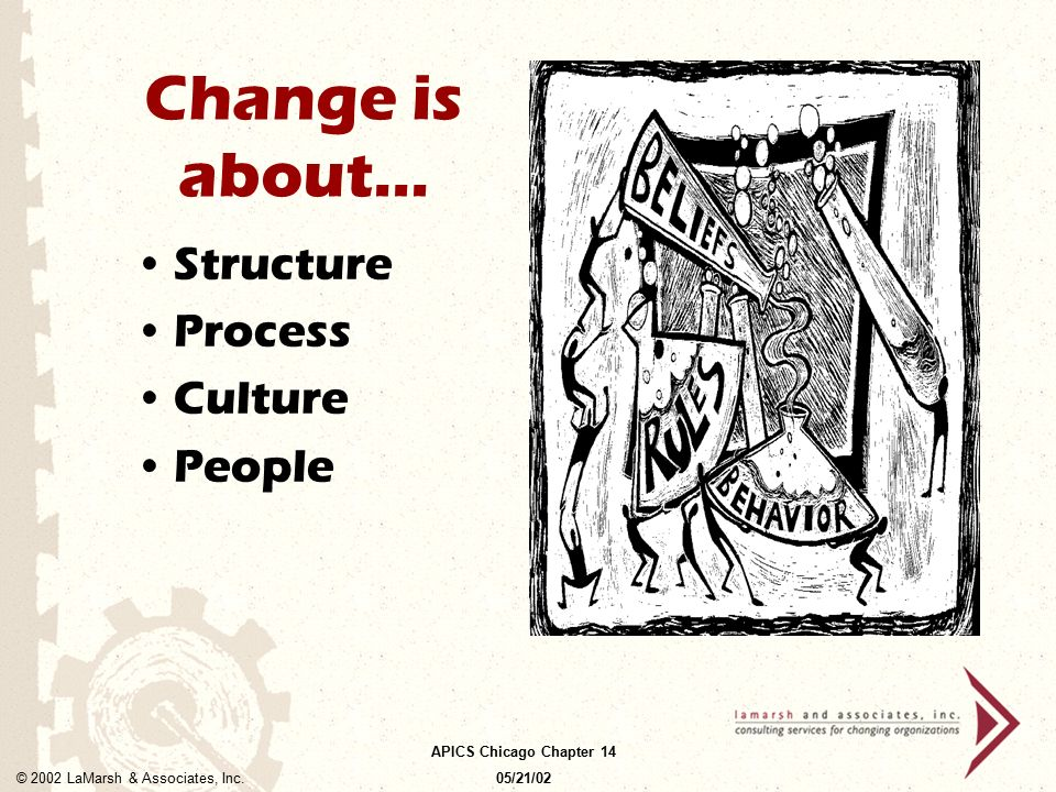 Change is about... Structure Process Culture People