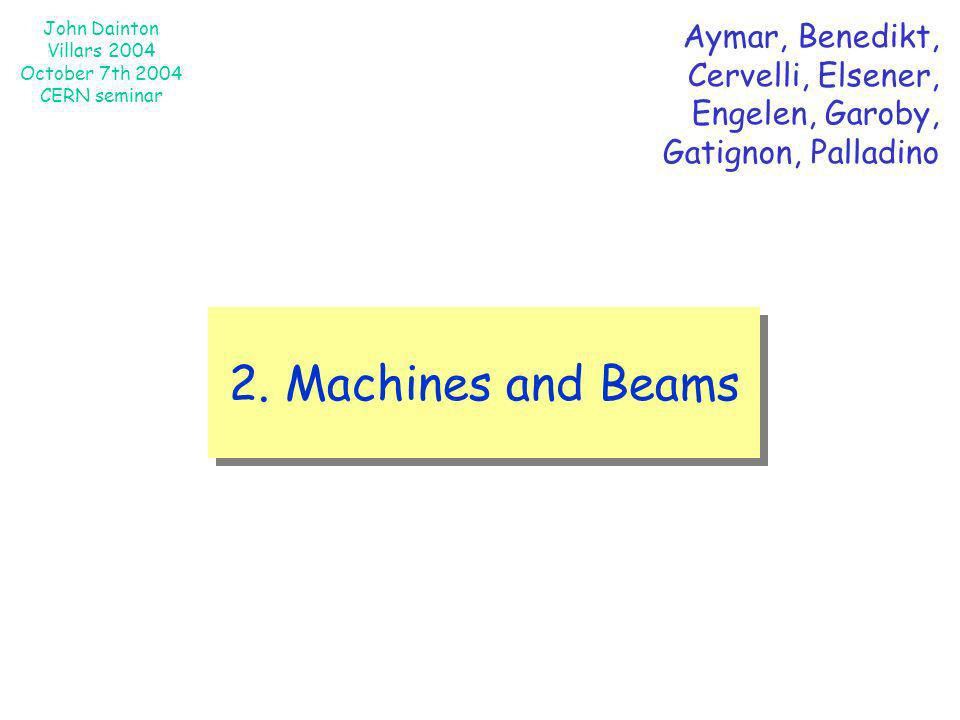 2. Machines and Beams Aymar, Benedikt, Cervelli, Elsener,