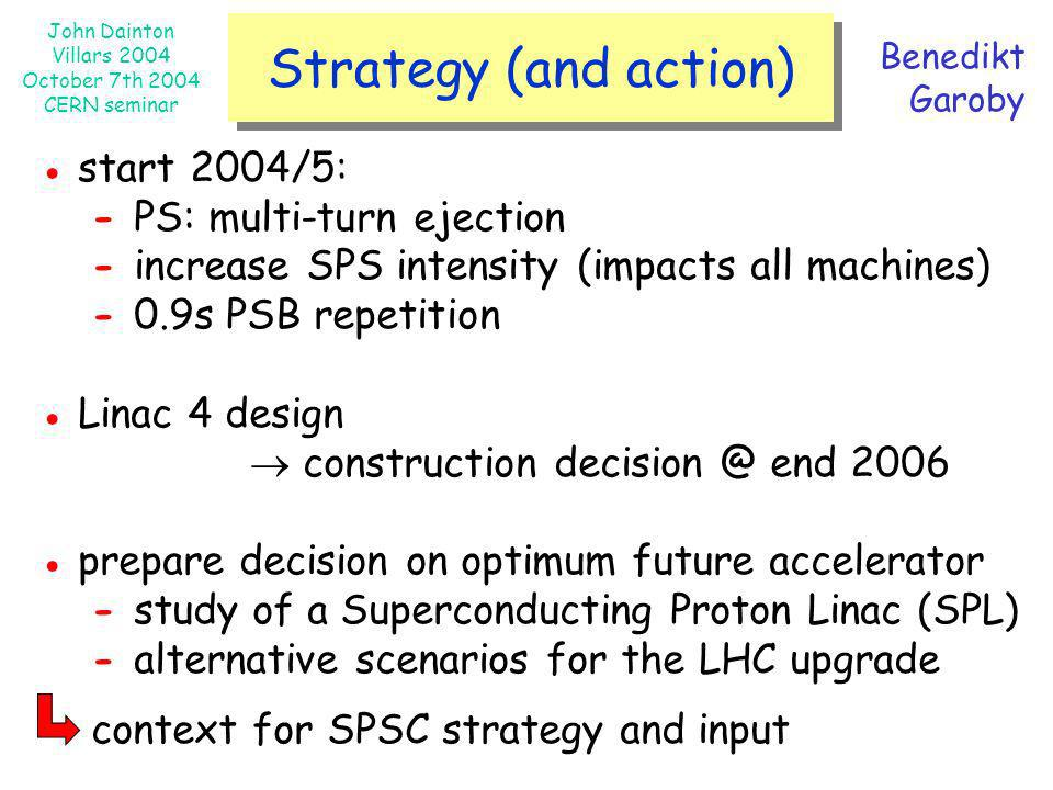 Strategy (and action) ● start 2004/5: - PS: multi-turn ejection