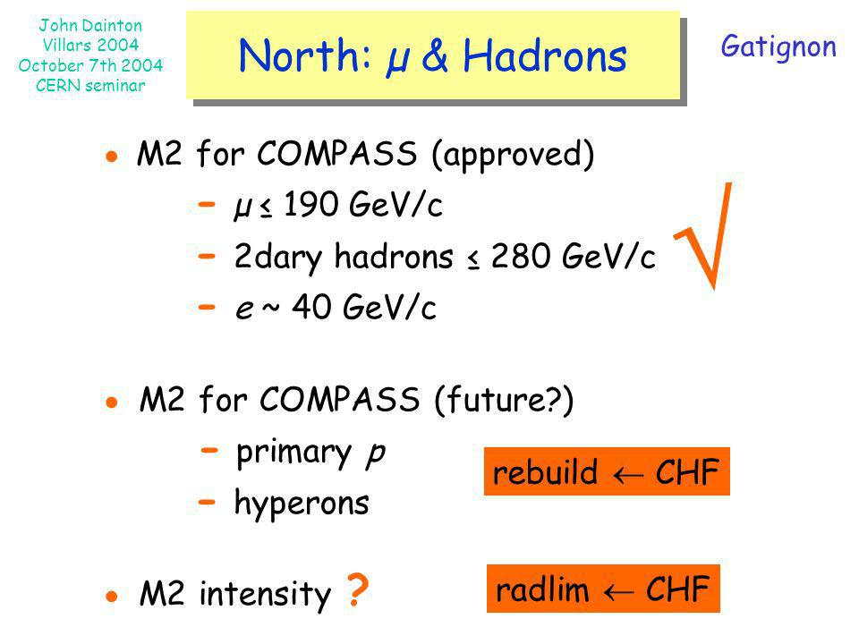  North: µ & Hadrons ● M2 for COMPASS (approved)