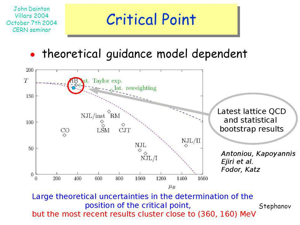 ● theoretical guidance model dependent