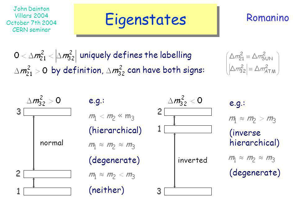 Eigenstates Romanino uniquely defines the labelling by definition,