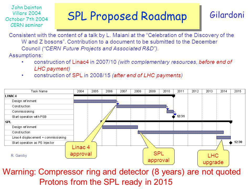 SPL Proposed Roadmap Gilardoni