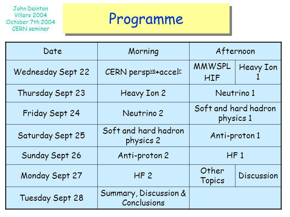 Programme Date Morning Afternoon Wednesday Sept 22 CERN perspve+accelr