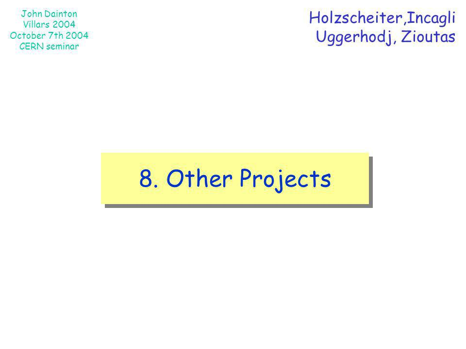 Holzscheiter,Incagli Uggerhodj, Zioutas 8. Other Projects