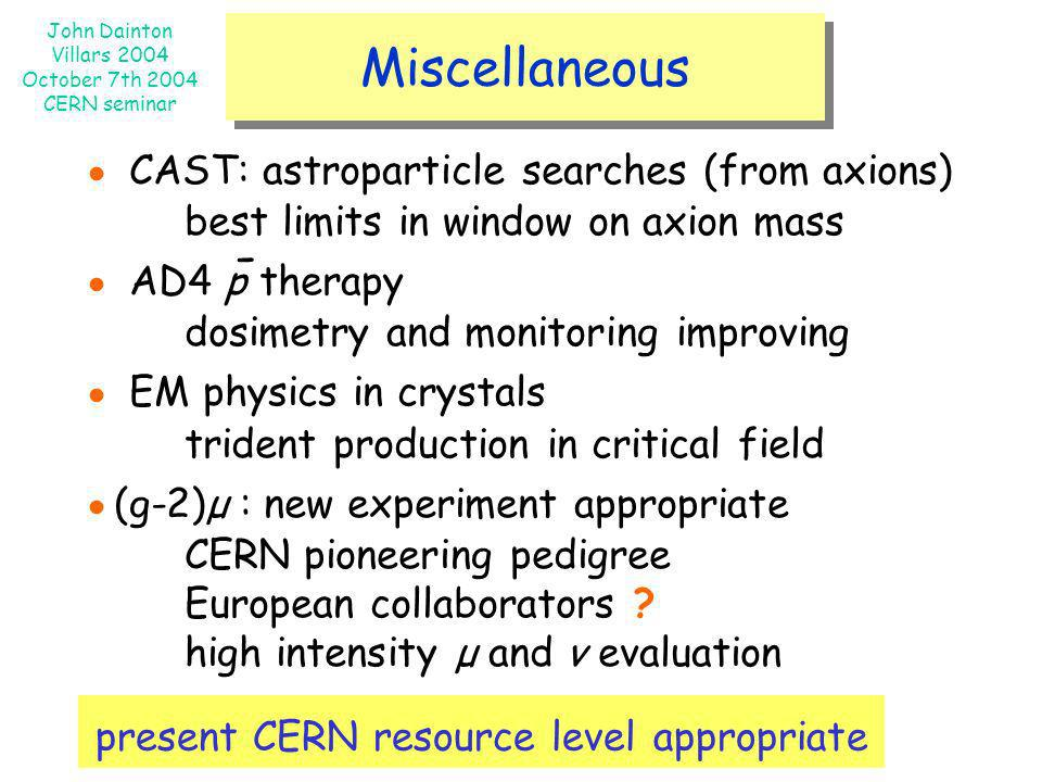 present CERN resource level appropriate