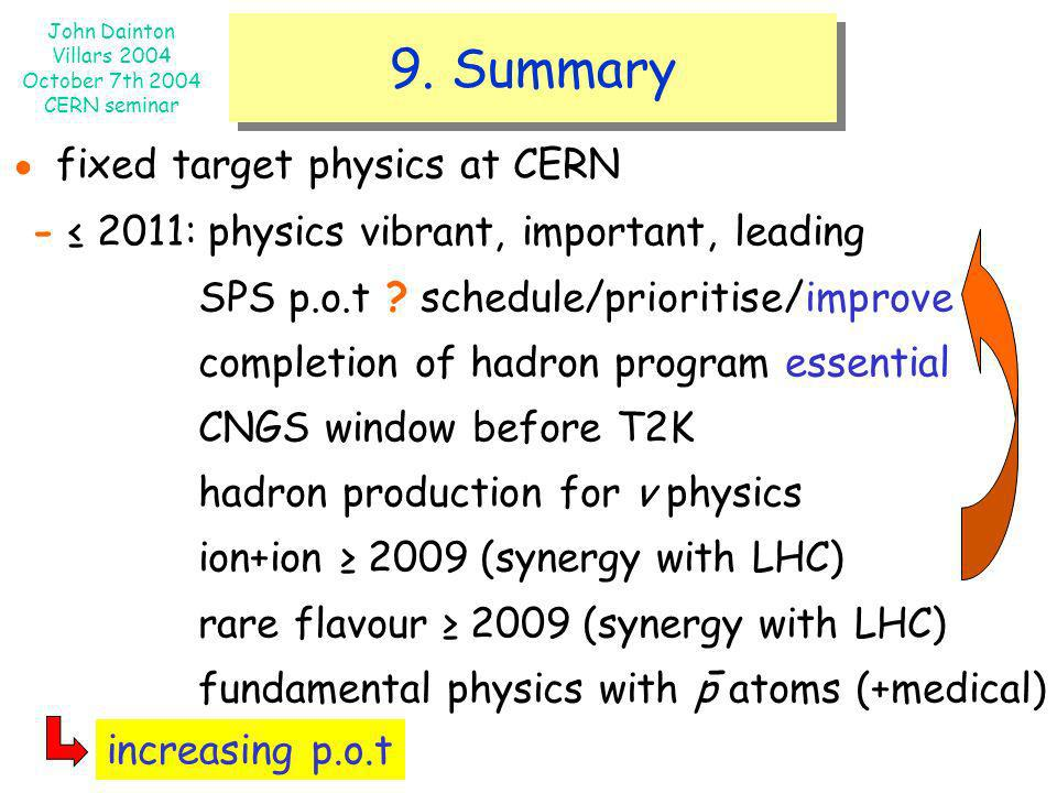 ● fixed target physics at CERN