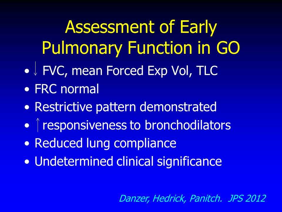 Assessment of Early Pulmonary Function in GO
