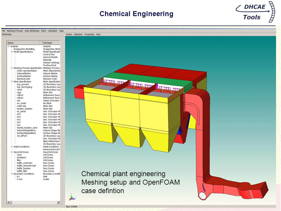 Chemical Engineering Chemical plant engineering Meshing setup and OpenFOAM case defintion