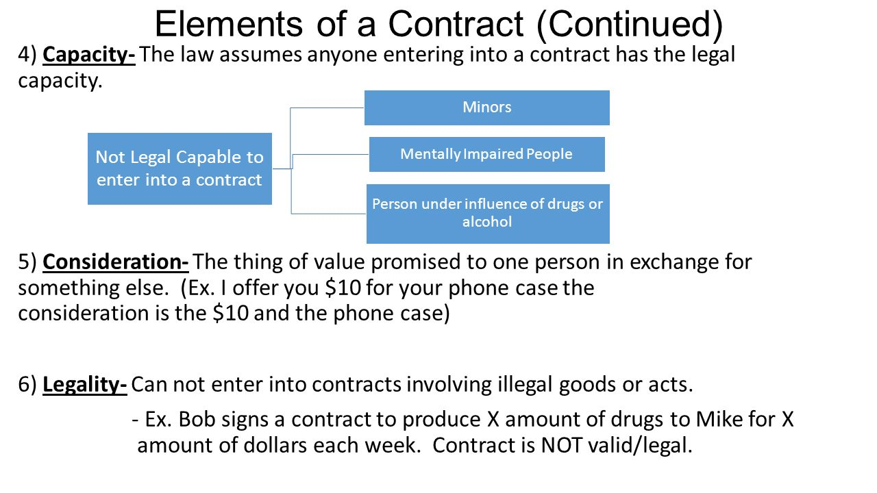 Contract Essential Elements
